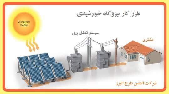 طرز کار نیروگاه خورشیدی