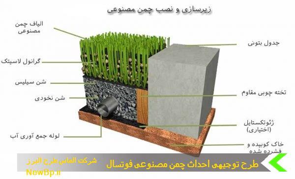 برآورد هزینه ساخت زمین چمن مصنوعی فوتسال