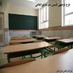 طرح توجیهی تاسیس مدرسه غیرانتفاعی - هزینه تاسیس مدرسه غیر انتفاعی  در سال 97